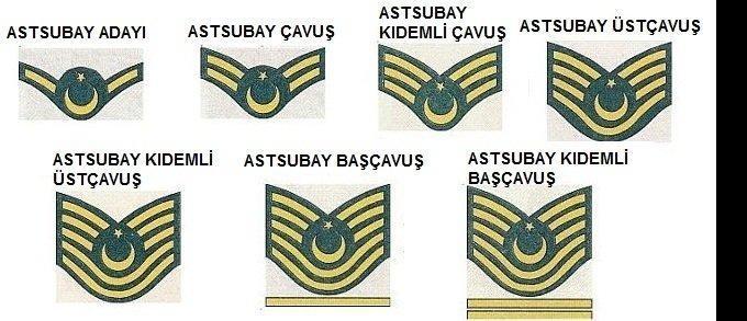 2021 Jandarma Astsubay Mülakat Soruları